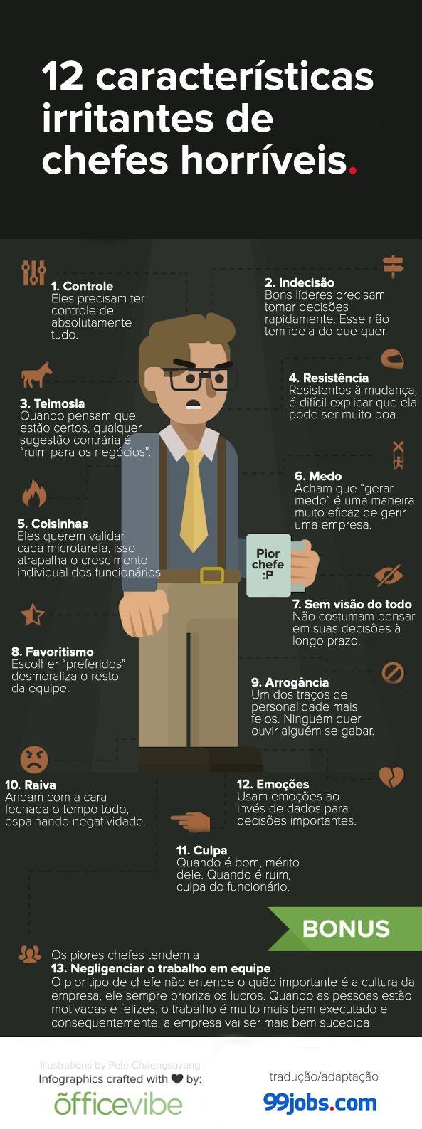 infográfico dos chefes horríveis