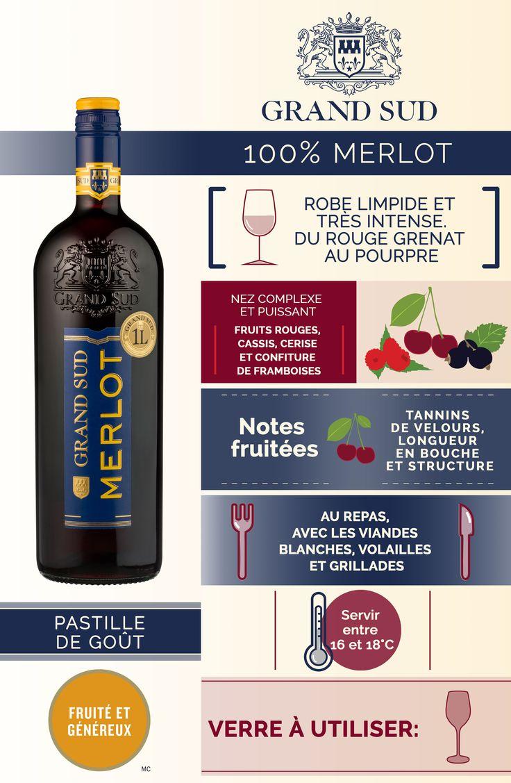 #vin #merlot #grandsud #infographie #cheers
