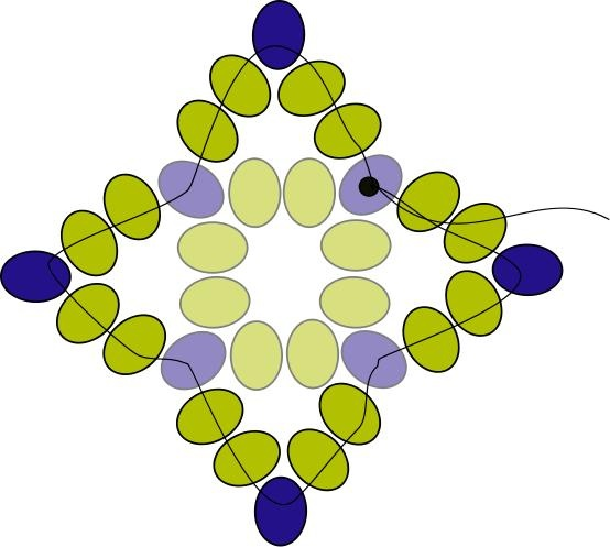 Beadweaving Terms Explained or How to Read a Beadweaving Pattern  ~ Seed Bead Tutorials