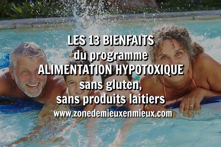 Photo 13 Bienfaits du programme Alimentation Hypotoxique