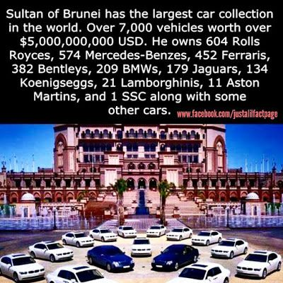 Just a lil fact!: Just 7000 cars!