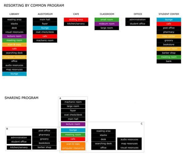 2nd Exercise Program Analysis
