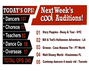 Answers4Dancers - a great website for finding auditions and dance jobs
