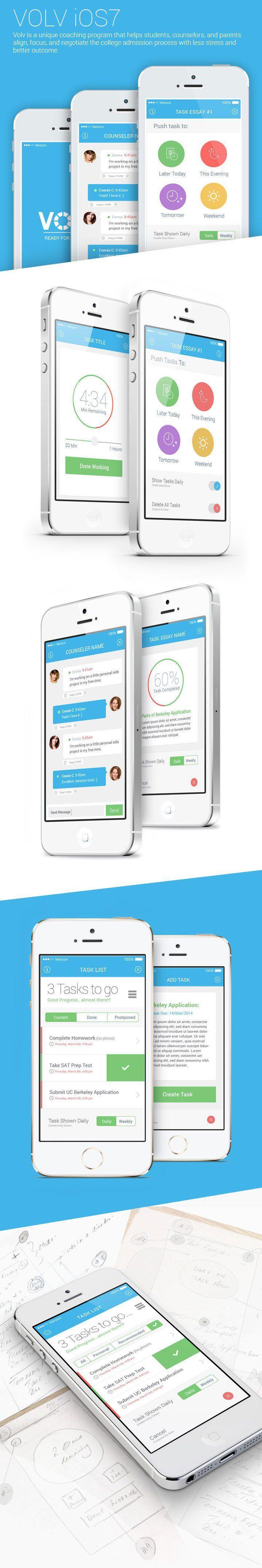 Volv: iOS7 Mobile App