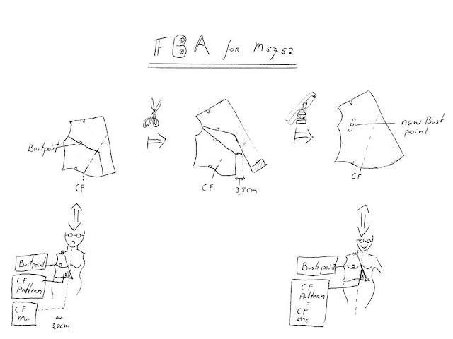 M5752 FBA Illustration: Fba Illustrations