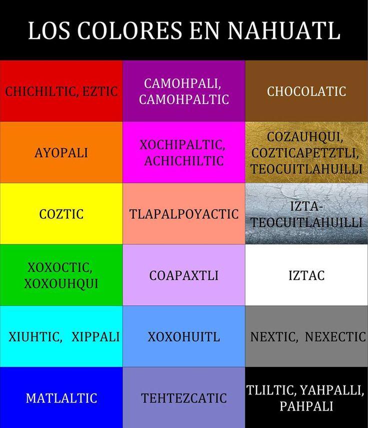 Aztec Nahuatl Language Colors