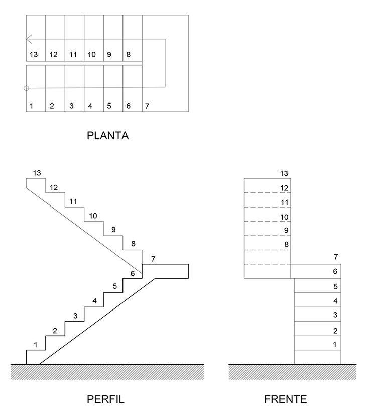 Mejores 12 im genes de dibujo t cnico en pinterest for Normas para planos arquitectonicos