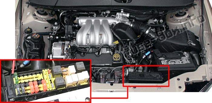 Ford Taurus 2000 2007 Fuse Box Location Fuse Box Electrical Fuse Washer Pump