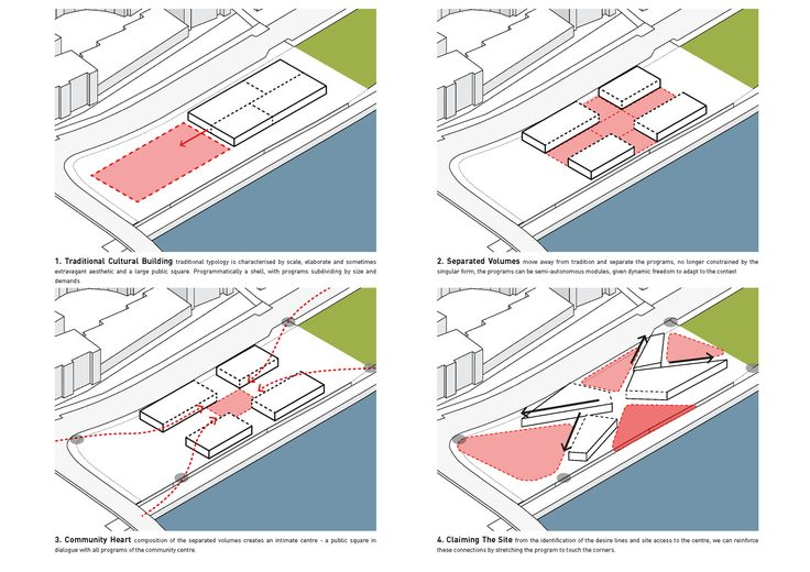 Crone Partners Rethink the Community Center in Rhodes,Diagrams. Image Courtesy of Crone Partners