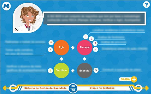 Projeto eLearning Metro Rio on Behance