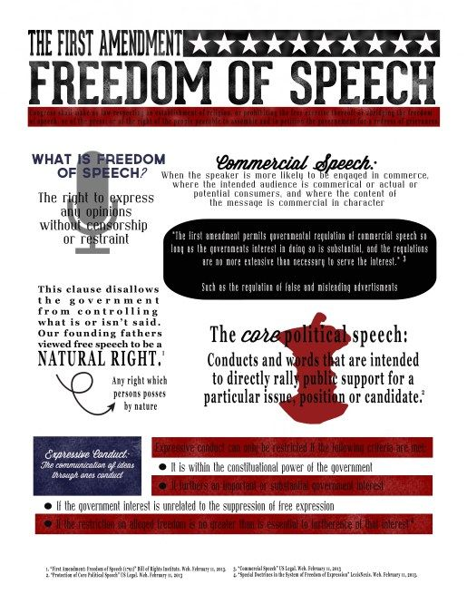 "the role and importance of the first amendment of the constitution The text of the first amendment is quite simple: ""congress shall make no law  respecting an  the current draft of the amendment reads: nothing in this  constitution shall be  the first two benefits do not distinguish speech from a  myriad of other  the safety-valve function suggests that prudence requires  letting people."