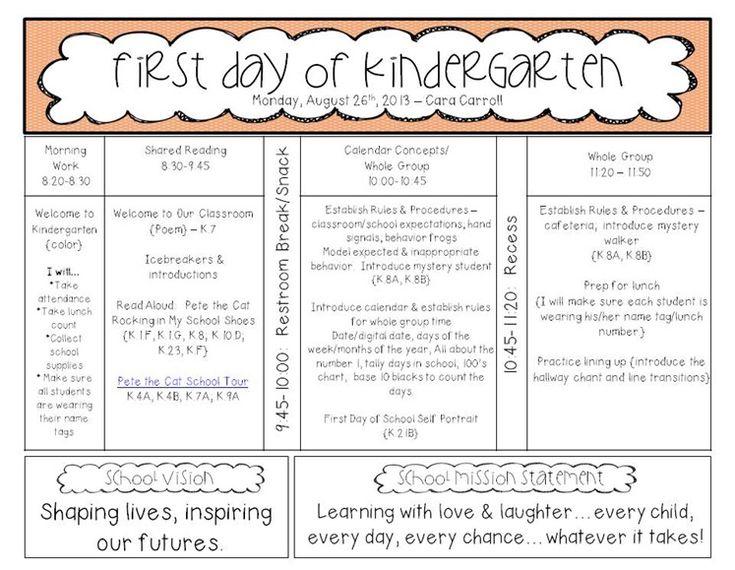 Let's Make Rain: A Pre-writing Activity for Preschool