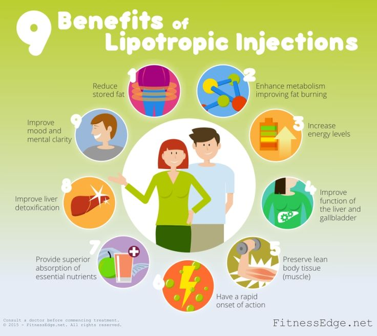 9 Benefits of Lipotropic Injections Infographic 800px