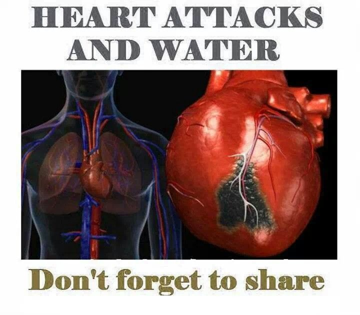 Heart Attack Is Heartless – Symptoms, Causes, Prevention & Treatment