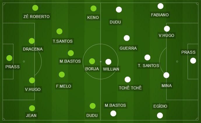 Análise: Palmeiras testa e prova elenco forte com vitória sobre o São Paulo #globoesporte