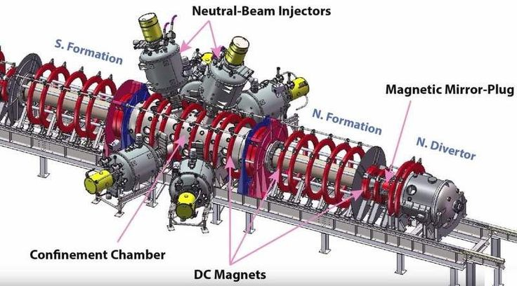 California's Tri Alpha Energy company claims fusion breakthrough, by continuing progress toward a viable alternative fusion reactor. Fusion reactors reach hydrogen atoms at high temperatures, like these on the Sun. Tri Alpha heats their sample with hydrogen and boron, up to 10 million degrees Celsius (18 million degrees Fahrenheit). more.... ALTERNATIVE ENERGY REPORT IS WAITING FOR YOU...