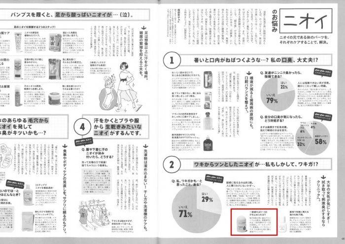 「デリケートゾーン 雑誌 特集」の画像検索結果