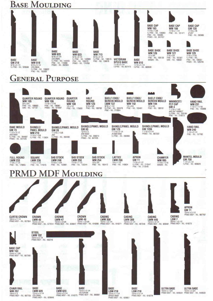 Moulding Profiles Design Reference Pinterest