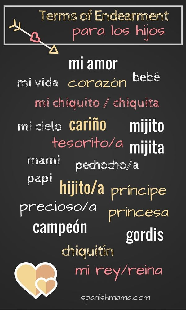 Terms of Endearment from parents to their children in Spanish-Speaking Countries. List of palabras de cariño para hijos, from various Hispanic coutnries. Perfect for Diá del Amor y Amistad / Día de San Valentín.