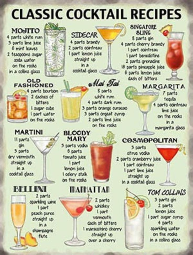 Metal Wall Tin Sign Plaque Joke Vintage Style Present Cocktail Recipes Kitchen