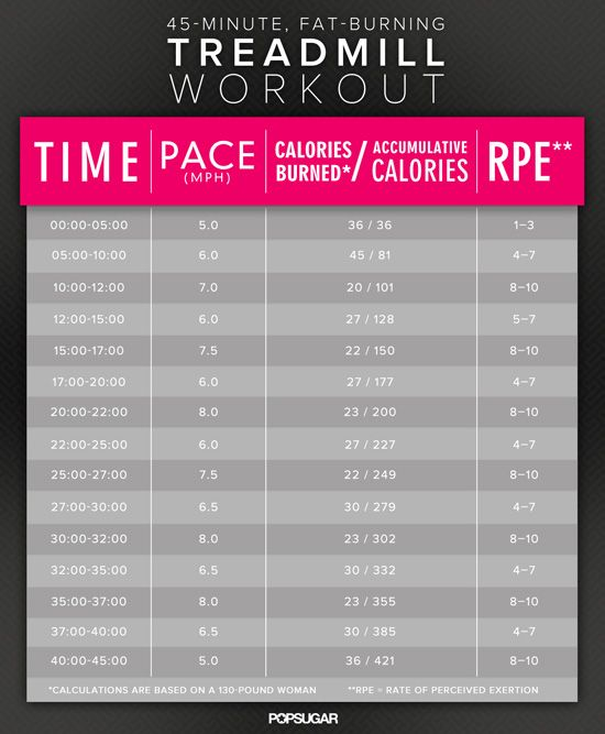 Print out this 45-minute treadmill workout to take to the gym with you!