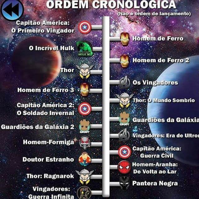 Ordem Cronologica Do Universo Cinematico Da Marvel Mcu Ver