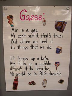 Gases anchor chart-cut out different pictures from a magazine and laminated them. I then put sticky Velcro on the pictures and anchor charts so the students could place the correct picture onto the correct chart.