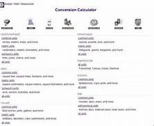 1000+ ideas about Metric Conversion Calculator on Pinterest ...
