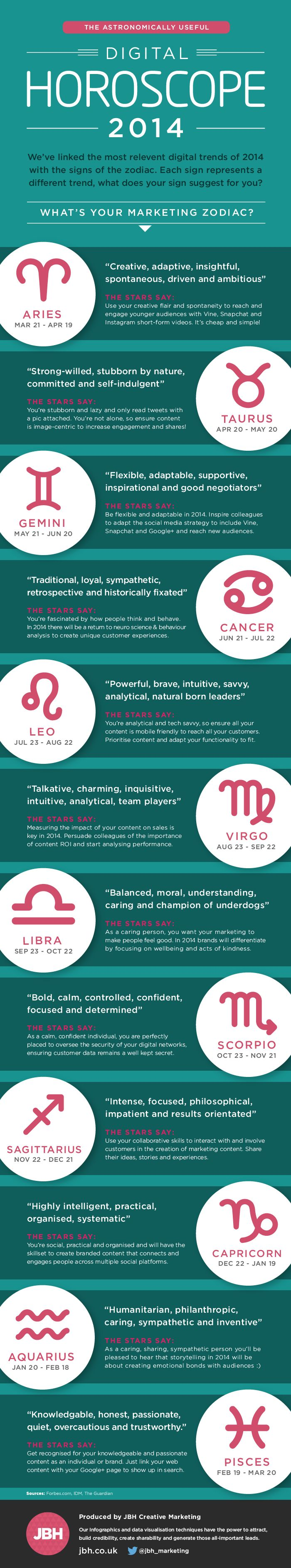 http://www.jbh.co.uk The 2014 digital trends are written in the stars. We've linked the most relevant digital trends of 2014 with the signs of the zodiac in our fun infographic. Each sign represents a different trend, what does your sign suggest for you?