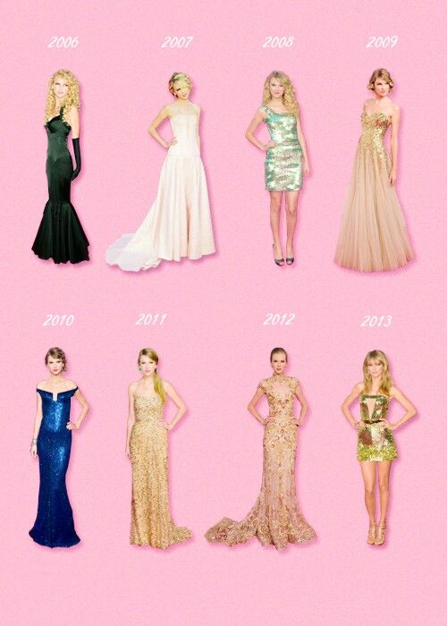 Award Show Dresses which one is your favorite?