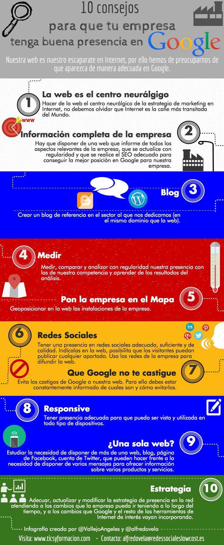 10 consejos para que tu empresa tenga buena presencia en Google