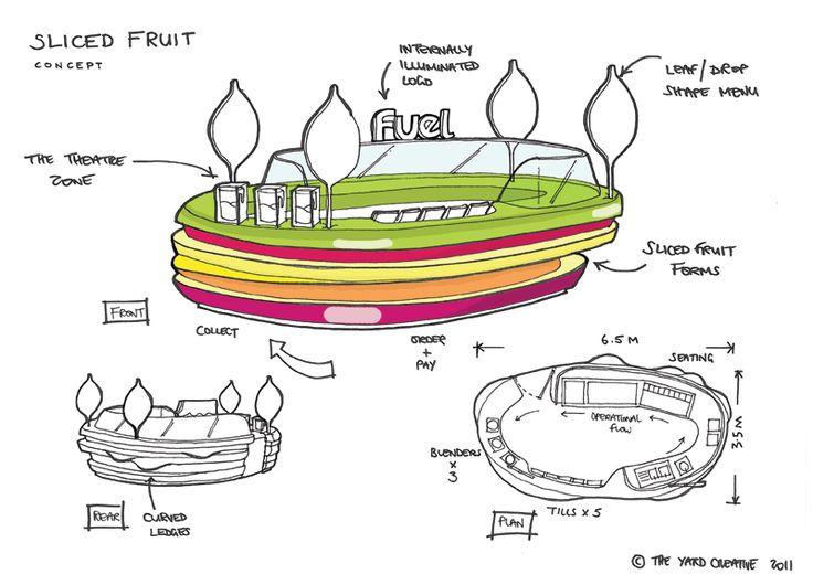 Fuel Juice Bars - Concept option