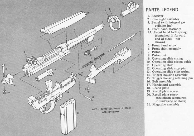 pump parts diagram m1 carbine breakdown | wwii weapons | weapons, girl guns ... m1 carbine parts diagram