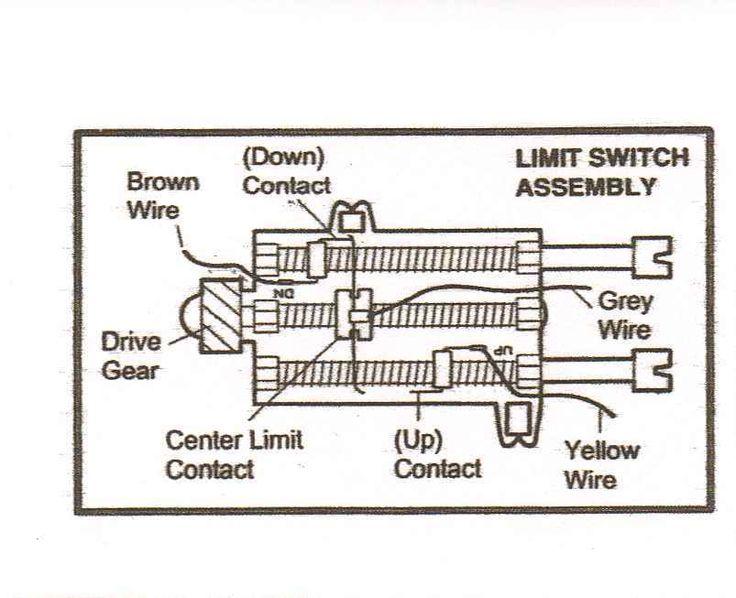 How to reset garage door opener limit switches diy the