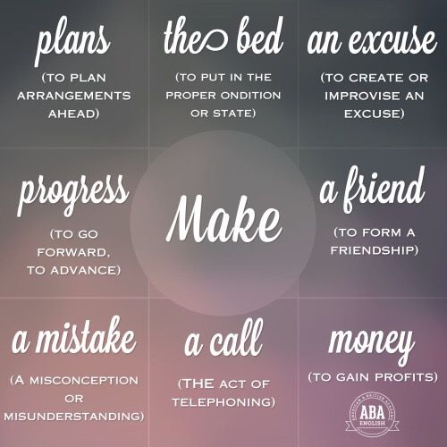 Collocations with ' Make '