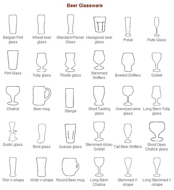 Craft Uses For Goblet Style Glassware