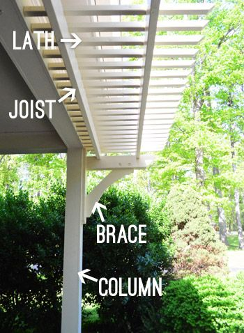 pergola designs attached to house pictures | Building A Garage Or Carport Pergola | Young House Love