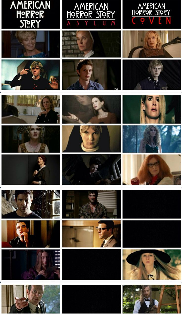 American Horror Story - Recurring actors and their characters in Murder House, Asylum, and Coven.