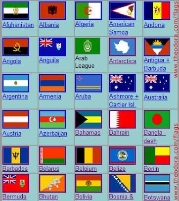 Image result for list of country with national flags and their names any five