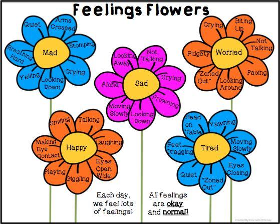Feeling/Emotions Flower Worksheets: A Spring Activity ...