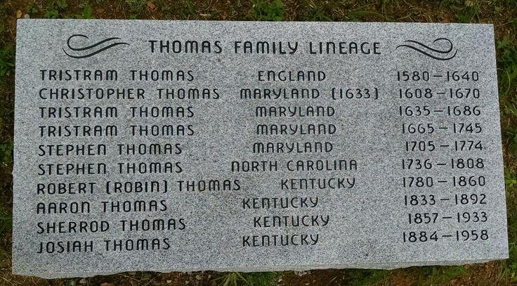 Thomas family Lineage