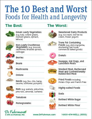 Ten Best and Worst Foods for Health and Longevity