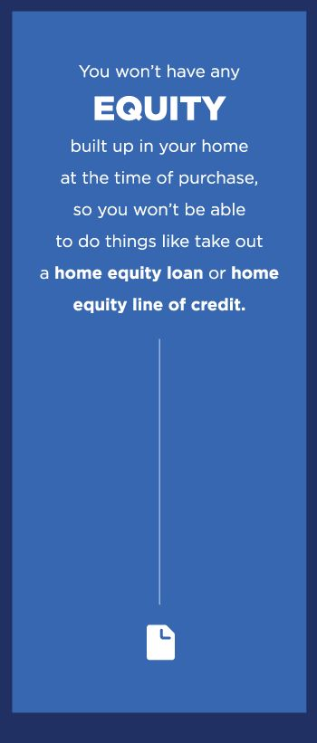 Zero Down Payment Loans - Information and FAQ - Zillow   http://www.zillow.com/mortgage-rates/finding-the-right-loan/zero-down-payment-mortgage/