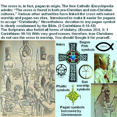Origin of the cross
