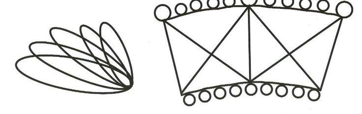 Mønster på sukkerbro til bryllupskake
