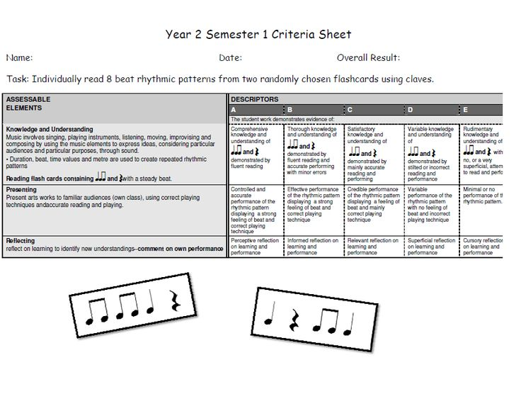 29 best images about Music Ed - Assessment on Pinterest | Canon ...