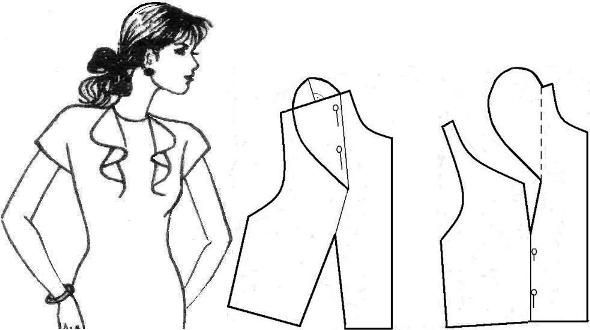 Interesting bust-dart manipulation into neckline flounce/ruffle/waterfall detail / embellishment. (Original source of image is unknown.) #patterncutting #patterndrafting #patternmaking #sewing #dressmaking