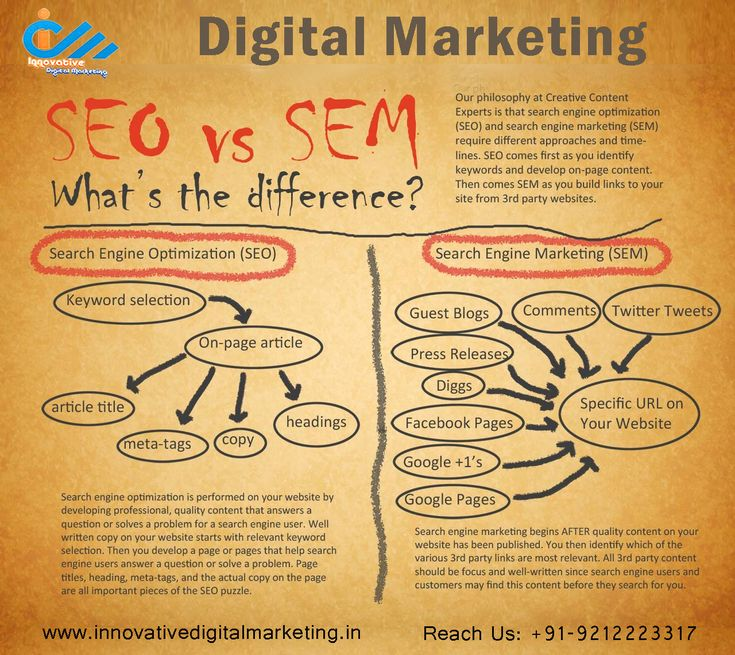 SEO vs SEM - What's The Difference?  SEO (Search Engine Optimization) and SEM (Search Engine Marketing) require different approaches and timelines.  SEO comes first as you identify keywords and develop on-page content. Then comes SEM as you build links to