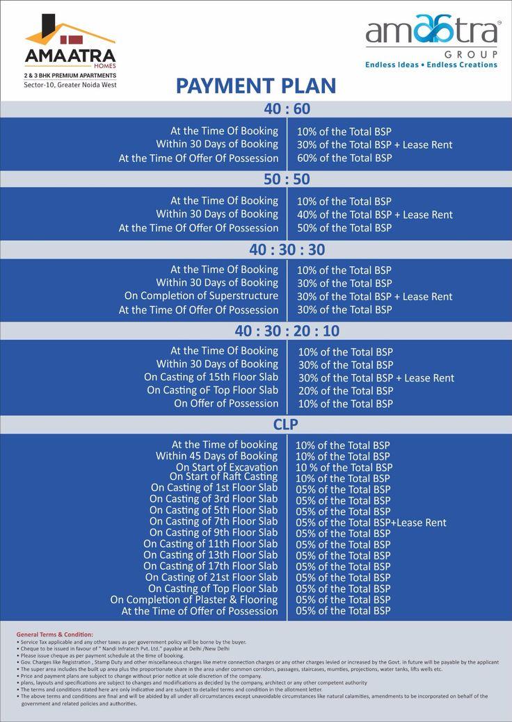 Amaatra price lists