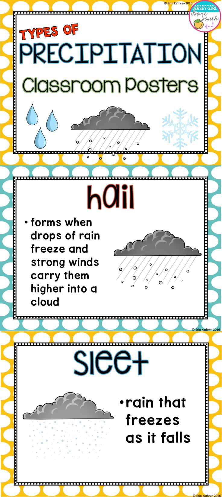 These classroom posters are a great visual when teaching about the different types of precipitation. You can also print these posters out and have your students glue them into their notebooks as a study tool!  Includes: - 1 poster with all 4 types of precipitation - rain - snow - sleet  - hail